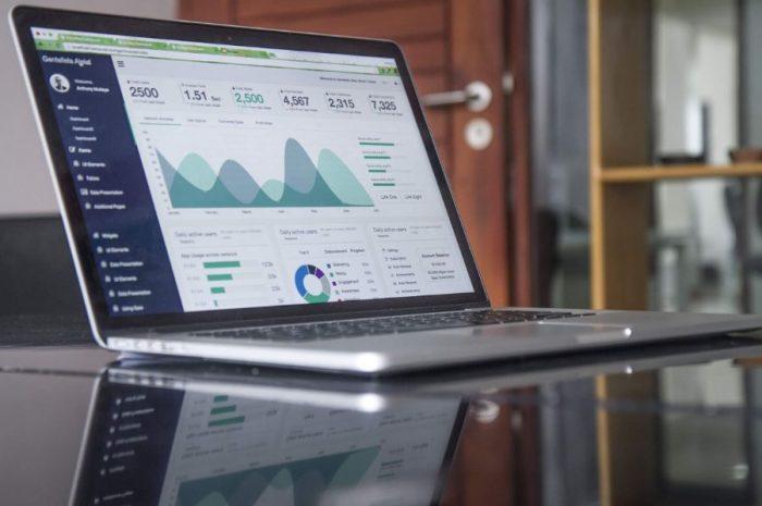 5 základných pojmov v podnikaní a ich definície